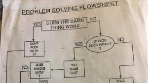 problem_solving_sheet