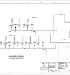 p id pipe instrumentation design support integrated packaging solutions [ 1371 x 896 Pixel ]