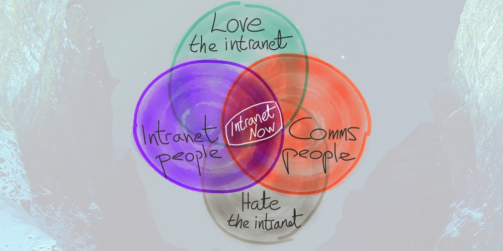 medium resolution of intranet now at the centre of people who hate and love the intranet