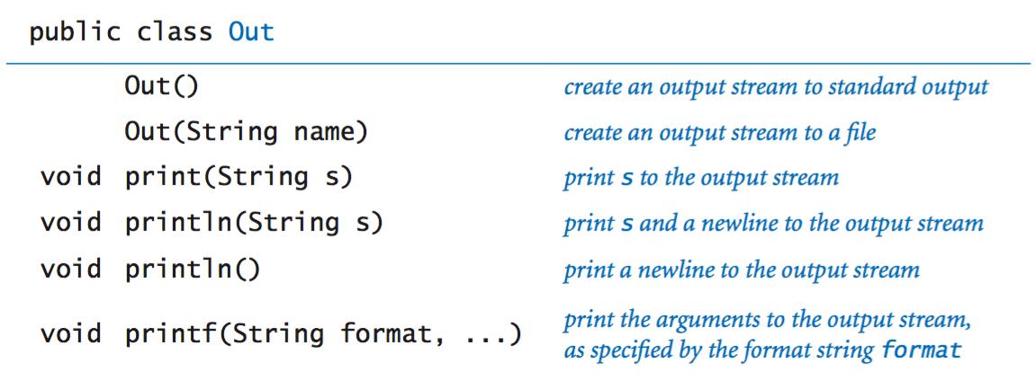 Output API
