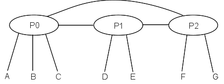 10 Large-Scale IP Routing — An Introduction to Computer