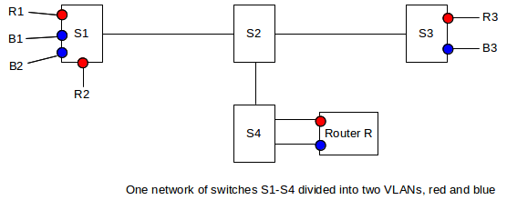 2 Ethernet — An Introduction to Computer Networks, edition