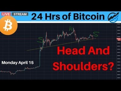 Bitcoin Head And Shoulders Break or Buy The Dip? | Monday April 15 2019