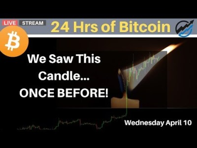 Bitcoin Flaming Candle Bull Flag Last Seen May 2016   WED April 10 2019