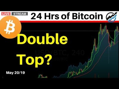 Bitcoin Double Top? Or Parabolic Move To Continue Higher?  May 20/19