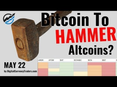 Bitcoin, Ethereum, Litecoin and Stellar Technical Analysis | May 22/19