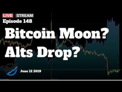 Will Bitcoin Strength Cause Altcoins To Drop?  Crypto Bull Market Watch #148