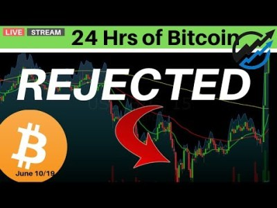 Bitcoin BULLS REJECT Head And Shoulders Top Formation | June 10 2019