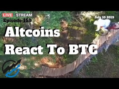Is It Time To Buy Altcoin as Bitcoin Double tops at 13000? | July 10 2019