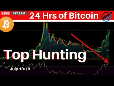 Bitcoin Top Hunting FAIL – $14,000 here we come! | July 10 2019