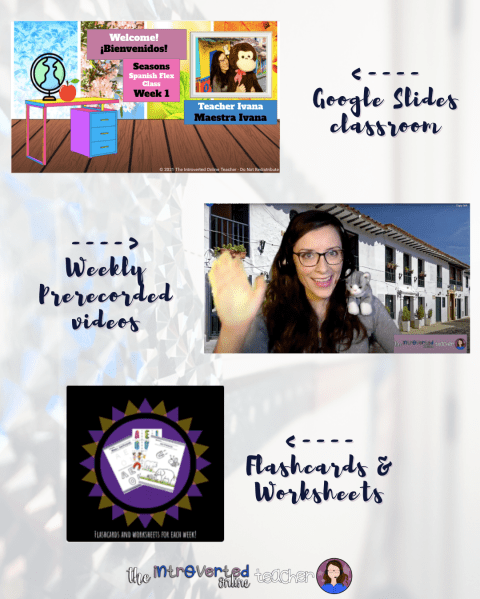 Tools I use to make an Outschool flex class, such as a Google slides classroom, prerecorded videos, flashcards, and worksheets