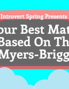 Are we compatible mbti relationship matches for introverts introvert spring also rh introvertspring