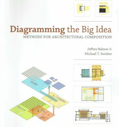 diagramming the big idea methods for architectural composition diagramming in architecture diagramming in architecture [ 2502 x 3236 Pixel ]