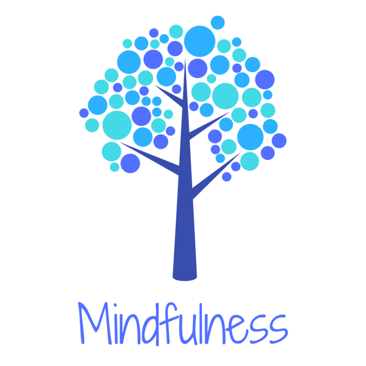 mindfulness increase