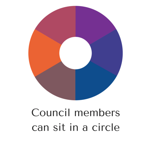 sitting in a council