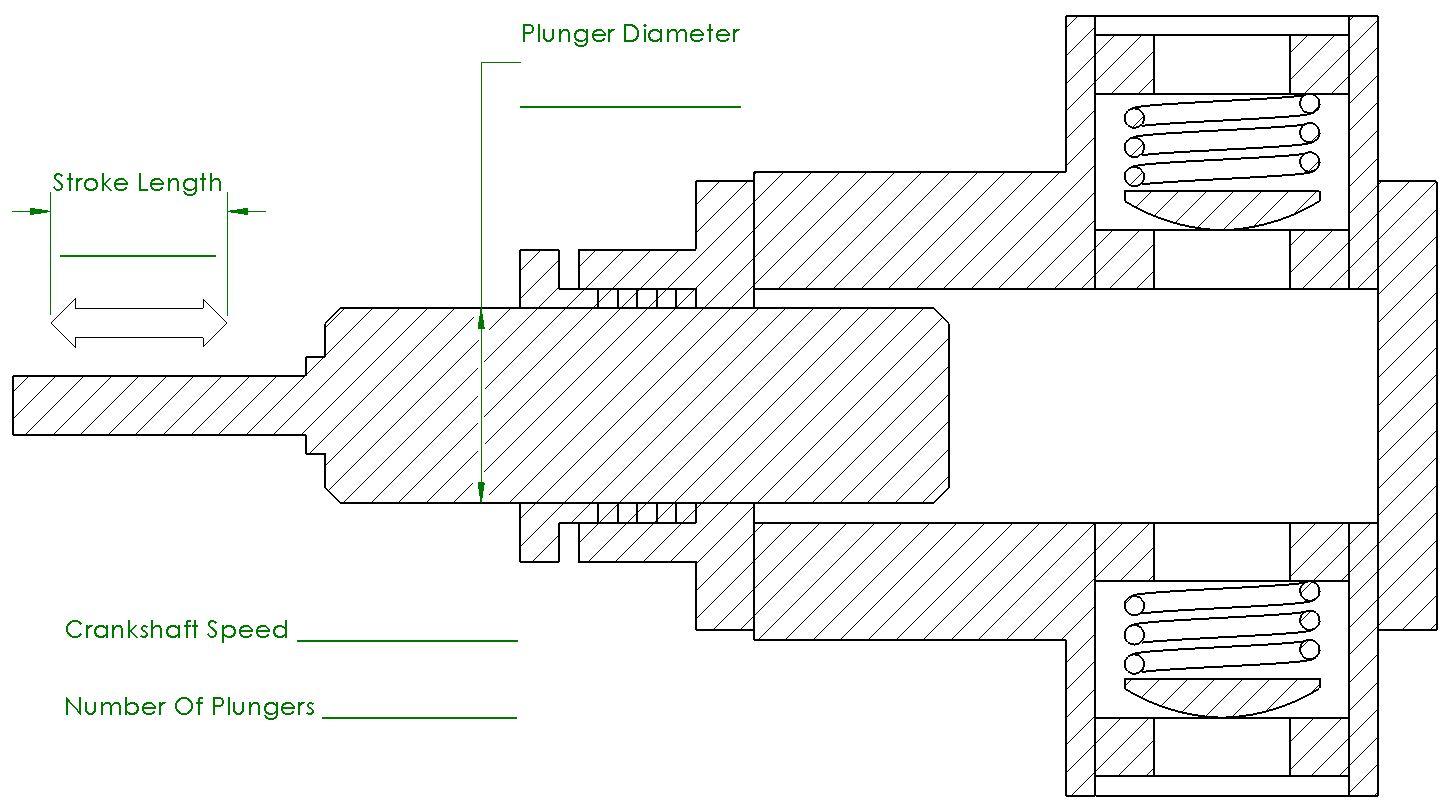 Plunger Pump Flow Calculator