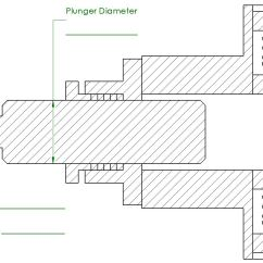Data Flow Diagram Of Calculator Wiring For Stratocaster Plunger Pump Piston