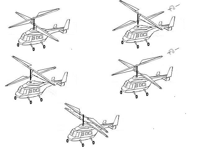 Sistema contra-accidentes, control ,y mejora en aeronaves