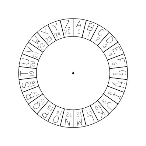 Figure 1-4. The inner circle of the cipher wheel cutout.