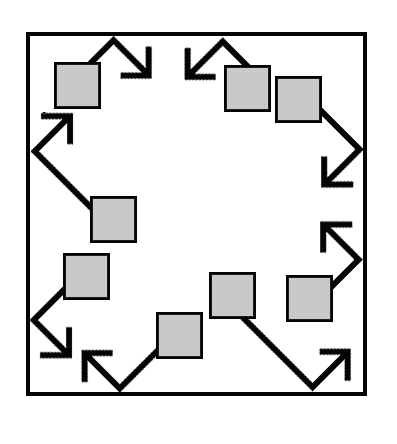 Figure 17-7: The diagram of how blocks will bounce.