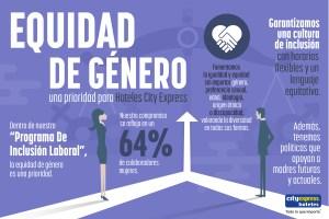 Infografia HCE Equidad de Genero