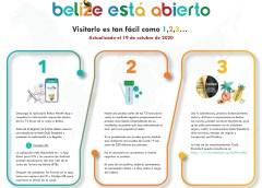 Belize presenta protocolos autorizados para recibir al turismo