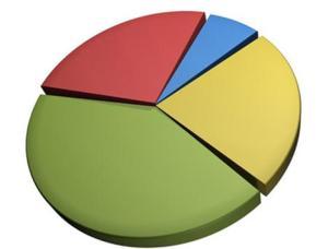 asset-allocation-inteligente