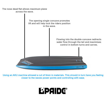 Pride Single to Double Concave explained
