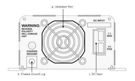 Go Power GP-SW300-12 300 Watt 12V Pure Sine Wave Inverter