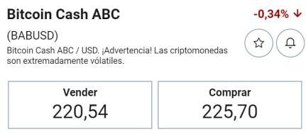 Invierta Bicoin Cash Plus500