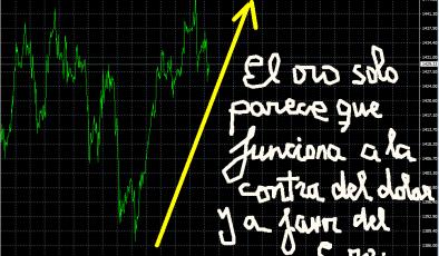 oro-25-marzo-2011-510x361% - Ya no hace falta meternos en FOREX para operar largo o corto de Euro/Dólar