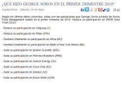 Operaciones-Soros-250x174% -
