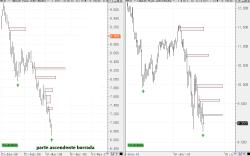 ibex-marzo-mayo-250x156% - ¿Avisan los gaps bajistas de la presencia de un suelo?