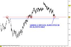 EUROSTOXX-24-JUNIO-250x165% - Al futuro del  Eurostoxx 50 le toca demostrar que es alcista