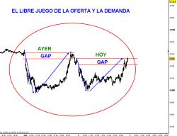 IBEX-2-JUNIO-5-MIN-2010-250x192% - Lo han vuelto a hacer descaradamente ...