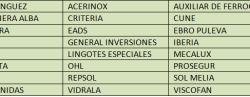 valores-seNores-250x65% - El club de los valores señores