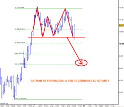 IBEX-21-JULIO-2010-250x215% - Batman en IBEX; esperemos que Bernanke lo espante