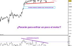 ibex-28-Julio-2010-250x229% - Ibex intradía