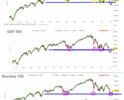indices-usa-8-julio-2010-250x278% - Indices USA