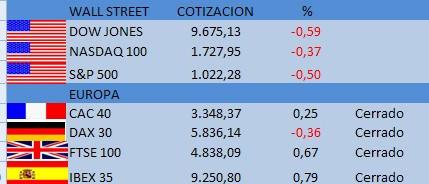mercado-e1278086474826% - Mercados