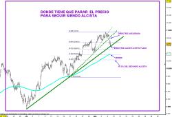 IBEX-6-AGOSTO-HORARIO-2010-250x170% - Limpian el mercado a la baja