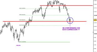 ibex-12-agosto-escenario-1-250x167% - Ibex a las 12.00 horas