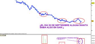 GAM-23-septiembre-2010-510x345% - ¿Alguien sabía algo en GRAL. ALQ. MAQ.?