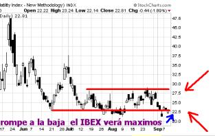 VOLATILIDAD-10-SEPTIEMBRE-510x262% - La volatilidad también avisa ...