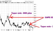 volatilidad-14-septiembre1-510x209% - Todo pitando pero  no se corrige