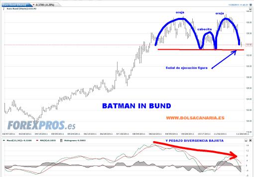 BUND-28-NOVIEMBRE-2011-510x356% - BUND … BATMAN A ESTRIBORRRRRRRRRRRRRRRRR ¡¡¡