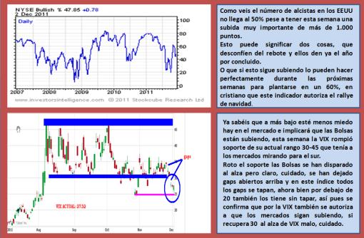 consenso-y-volatilidad-2-diciembre-2011-510x334% - Consenso y Volatilidad a cierre semana pasada