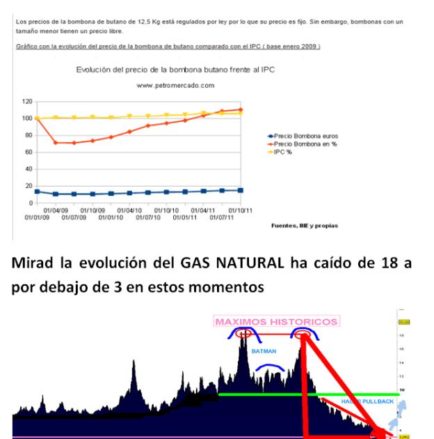 gas-butano-versus-gas-natural-510x633% - ¿Nos ha timado el Gobierno? Gas Butano versus Gas Natural