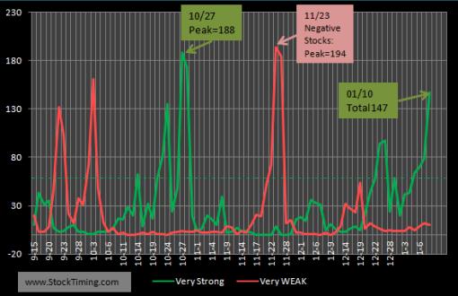 stocktiming2-510x330% - Stocktiming.com ( pagina traducida cuidado con la traducción)
