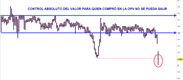 BANKIA-16-FEBRERO-2012-510x255% - Bankia y Banca Cívica nacieron juntos pero no se parecen